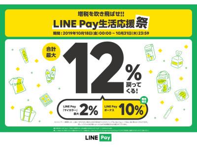 【予告】10/18~10/31まで最大12%還元!!